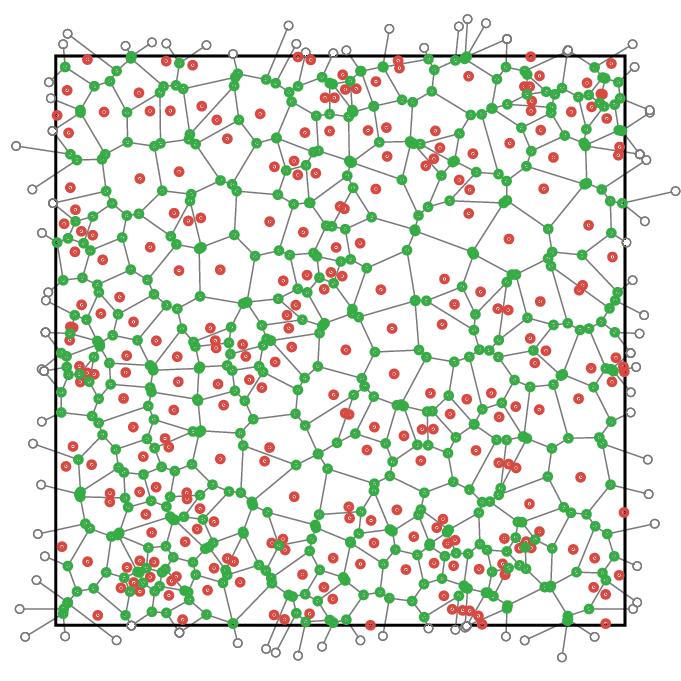 Voronoi lattice